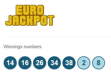 EuroJackpot winning numbers for the 4th December 2015