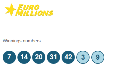 EuroMillions lottery results for the 19th June 2015