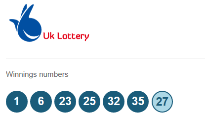 UK Lottery results for the 20th June 2015